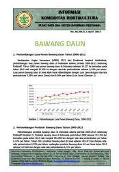 Info Ringkas Bawang Daun April 2013
