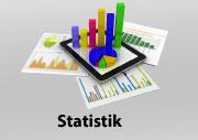 button statistik